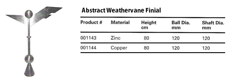 zinc finial
